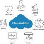 Interoperability : Definition, Goals and Benefits